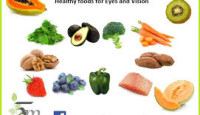Eat Healthy for your eyes